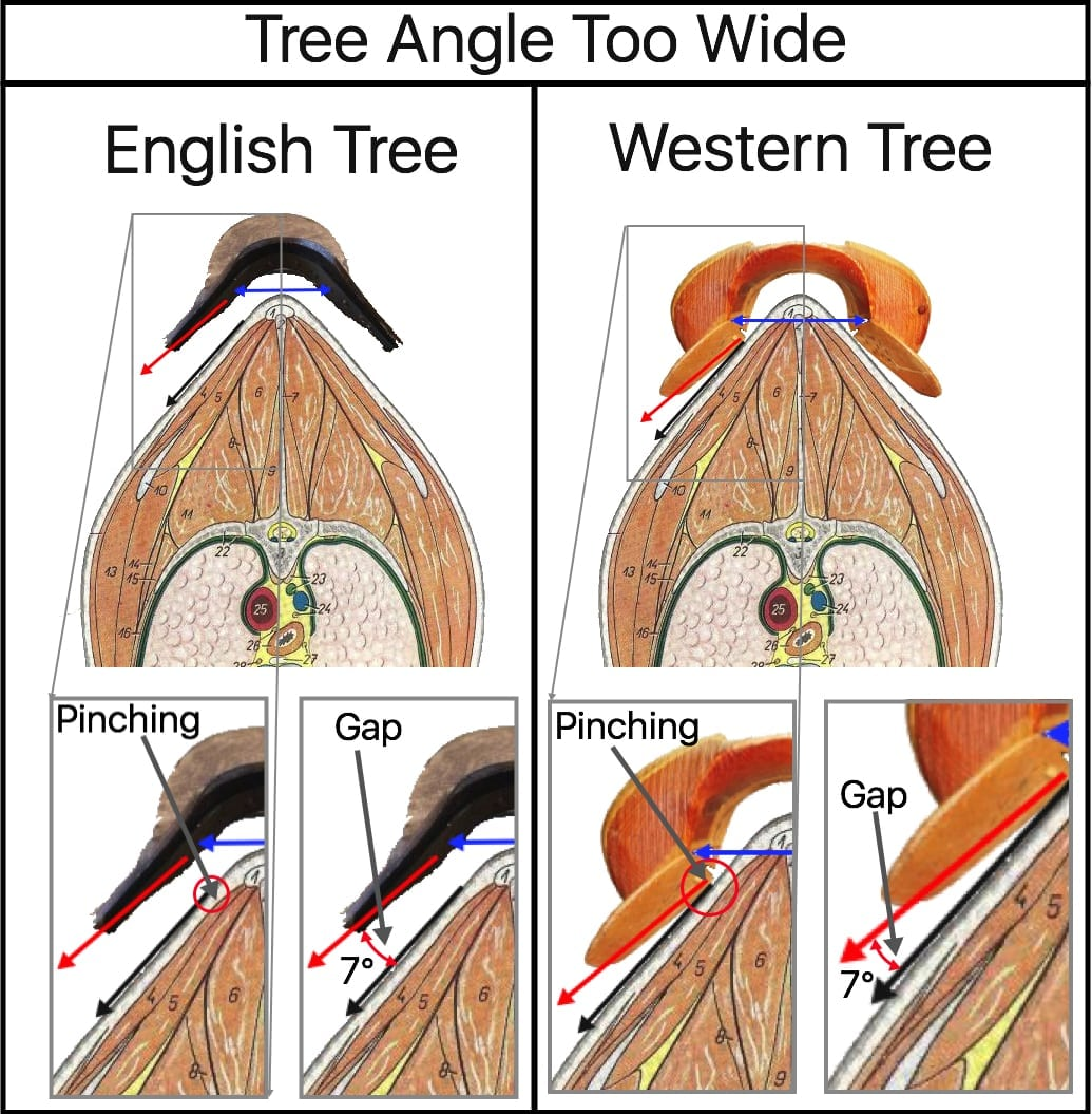 tree-angle-too-wide
